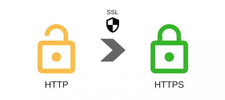 Establecer el dominio preferido (con o sin www) y HTTP a HTTPS